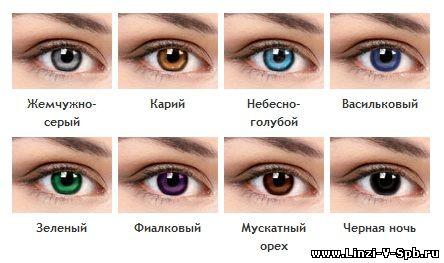цвета офтальмикс colors